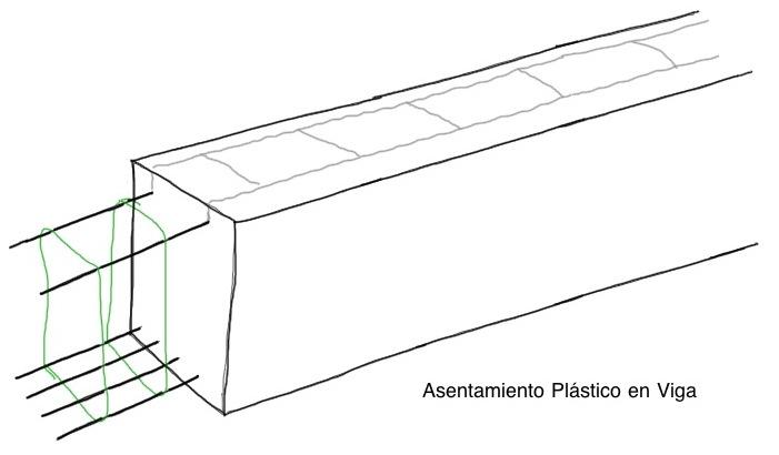 Arquitecto Técnico Valencia, Aparejador Valencia, Asentamiento Plástico