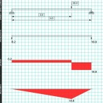 Apps de cálculo de estructuras